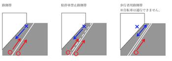 自転車の 神奈川 自転車 イヤホン : 出典: 神奈川 県警 調べた中 ...